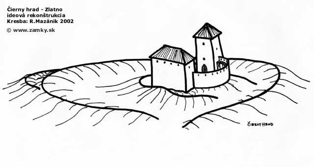 Vizualizácia Čierneho Hradu